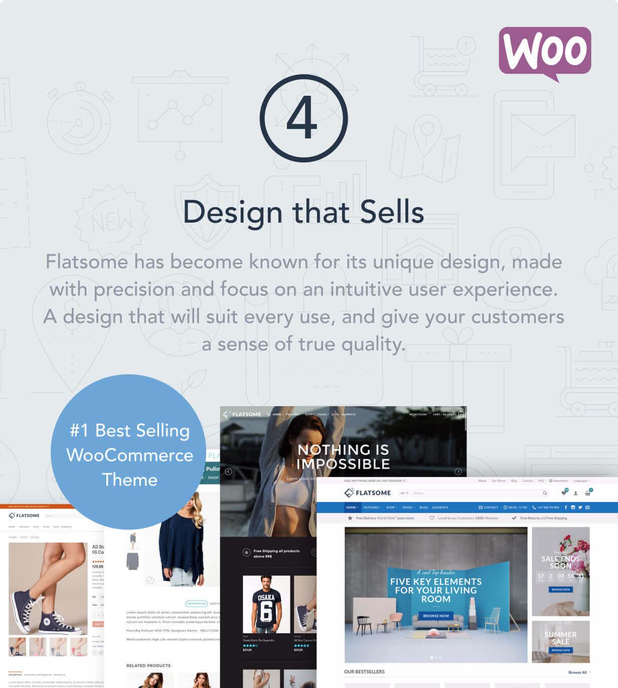 跨境电商网站主题-Flatsome极速wordpress主题 含密钥、在线更新